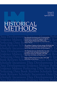 Capa da revista Historical Methods